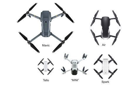 dji mavic mini  coming