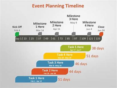 Timeline Event Template Planning Templates Powerpoint Sample