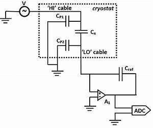 why coaxial cabling how to measure only the capacitance With lcr bridge circuit