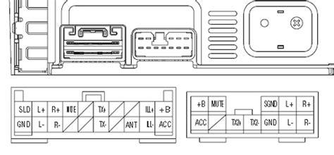 Lexus Pinout Diagram Pinoutguide