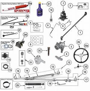 Jeep Wrangler Steering Parts