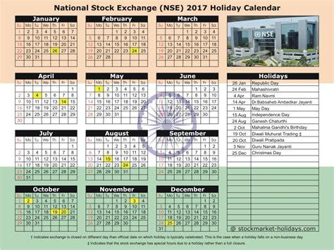 national stock exchange india holidays nse holidays