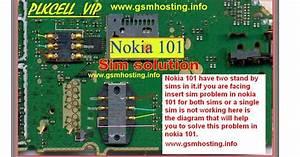 Cellfirmware  Nokia 101 Insert Sim Problem Solution