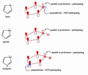 Aromaticity Rules And Definition