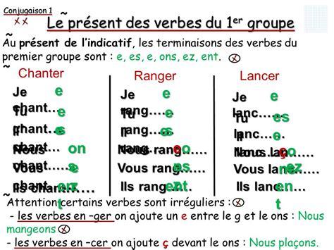 si馮er conjugaison le présent de verbes en er 1er groupe ppt télécharger
