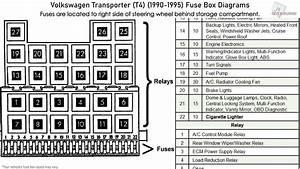 Volkswagen Transporter  T4   1990