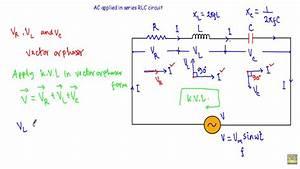 Ac Through Series Rlc Circuit