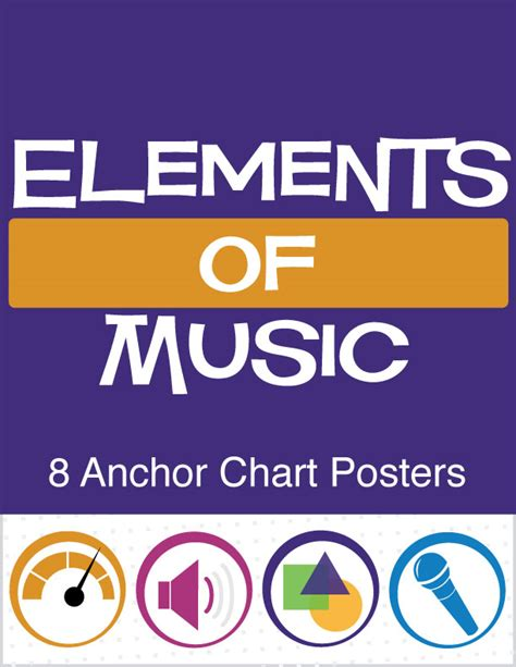The next step to learning the elements of music is music notation. Elements of Music | Anchor Chart Posters (Digital Print)