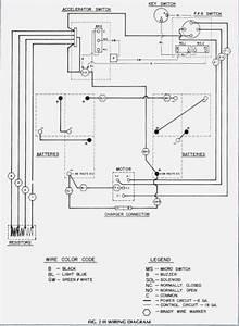 1999 Ez Go Golf Cart Wiring Diagram  U2013 Vivresaville Com