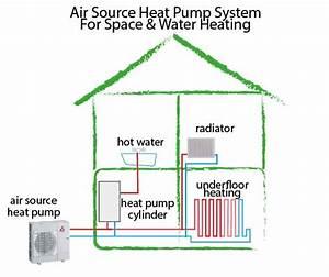 Air-source-heat-pump-system-01