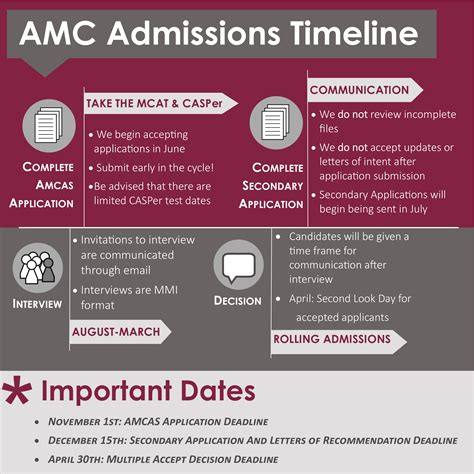 albany medical college admissions