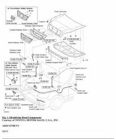 lexus ls430 engine compartt diagram lexus ls430 engine With 2003 lexus ls 430 wiring diagram manual original