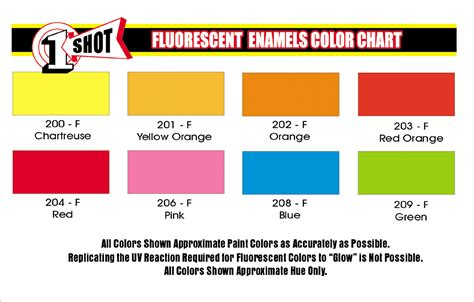 fluorescent l color chart 1 shot sign paint