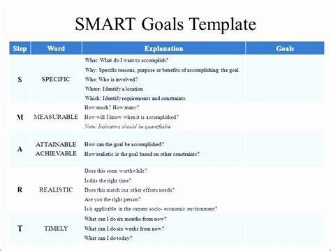 employee goal setting template 9 goal setting excel template exceltemplates exceltemplates
