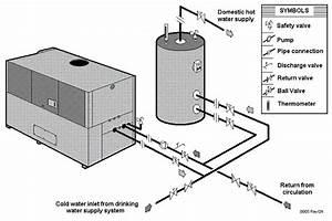 Hot Water Storage Tank Piping  U2014 Heating Help  The Wall