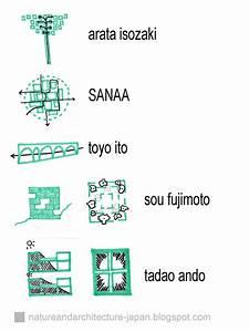 My Japanese Architecture Vectors