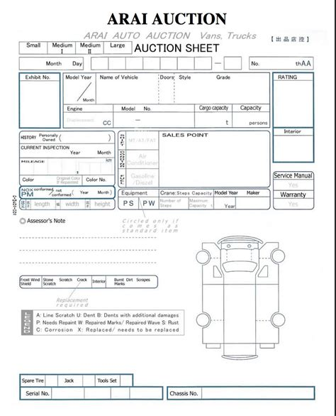USS Used Car Auctions Japan - Auction Sheets Explained