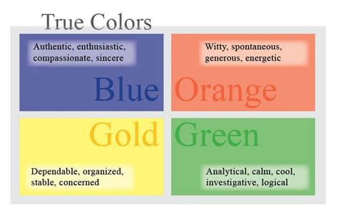 True Colors (personality