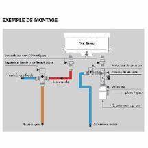 Raccordement Electrique Chauffe Eau : raccord di lectrique mf 20x27 pour chauffe eau lectrique r f 2224332 watts industries ~ Nature-et-papiers.com Idées de Décoration