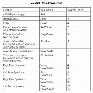 Vauxhall Combo Wiring Diagram Pdf