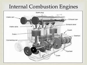 Internal Combustion Engines  First Part  U2014 Steemit
