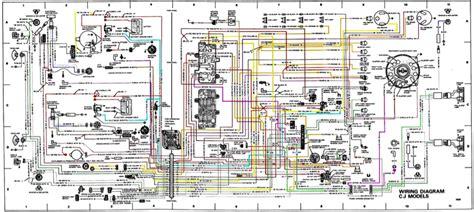 86 cj7 wiring diagram get free image about wiring diagram
