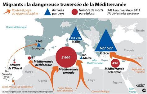 chimie et cuisine les migrations en méditerranée un atout économique et