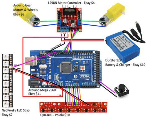 Arduino Line Following Robot