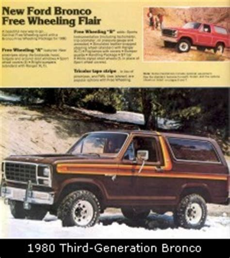 Centurion Bronco History by History Of The Ford Bronco