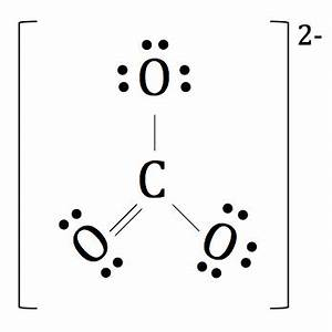 Chemistry Notation: Orbital and Lewis Dot - Shmoop Chemistry