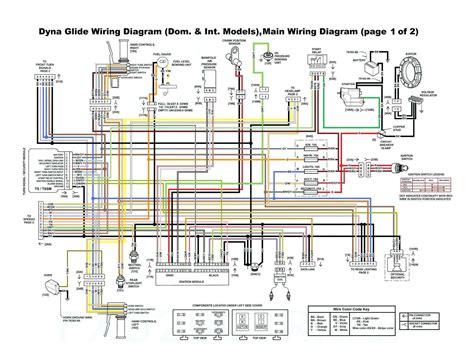 2002 Harley Davidson Wiring Diagram by Harley Wiring Diagram Electrical Website Kanri Info