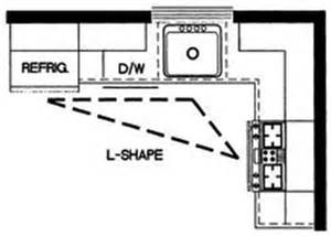 photos and inspiration ultimate floor plans 25 best ideas about l shaped kitchen on l
