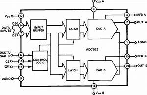 ad7628 datasheet and product info analog devices With simple 8 bit two quadrant multiplying digital to analog converter dac