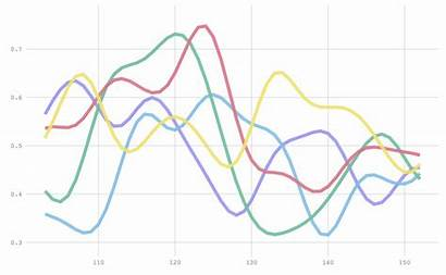 Streaming Line Lightning Data Visualization Viz Examples