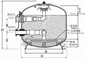 4 Best Images Of Swimming Pool Sand Filter Diagram