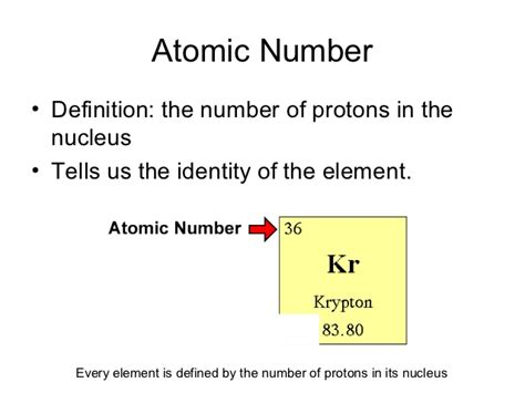 Periodic Table Numbers Meaning