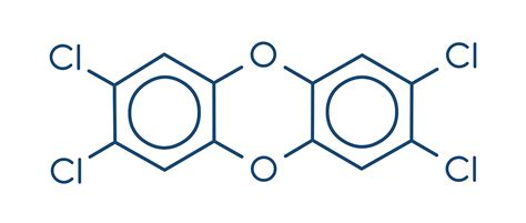 In popular terminology, dioxin has become a synonym for one specific dioxin, Gasmet GT90 Dioxin+ Is an Effective Solution for Dioxin ...
