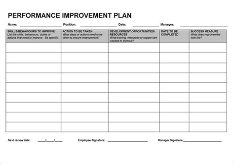 performance improvement plan follow  template