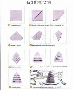 Serviette De Noel En Papier : pliage de serviette sapin de noel bien s r ~ Teatrodelosmanantiales.com Idées de Décoration