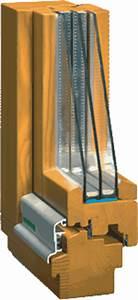 Fenster 3 Fach Verglasung : neues hf 90 wohlf hlfenster von kneer s dfenster ~ Michelbontemps.com Haus und Dekorationen