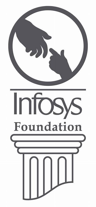 Activities Infosys Ncbs Corpus Donors Development National
