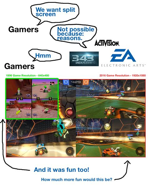 Why Aren't Developers Doing Split Screen Anymore? Gaming
