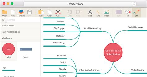 Create Mind Maps Online and Visually Organize Your