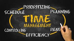 Time Management Is Easier With An Organized System