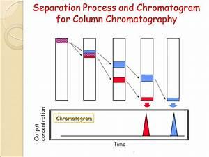 Simple Separation Vs Chromatographic Separation