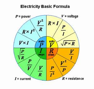 electricity mathematics formula