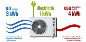 Chauffage Pompe A Chaleur : chaleur et froid build green ~ Premium-room.com Idées de Décoration