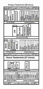 Cambridge College Secondary Religion LA BIBLIA