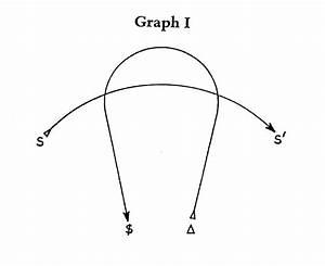 Eli5  Lacan U0026 39 S Graph Of Desire   Explainlikeimfive
