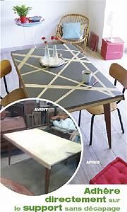 repeindre une table de cuisine en bois bureau ou table de With repeindre une table de cuisine en bois